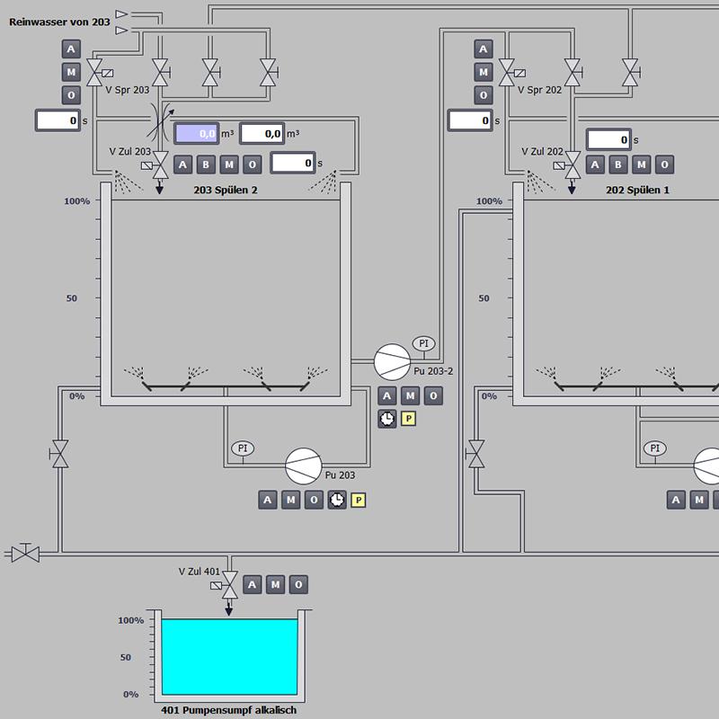Leitek Software für die Automatisierung